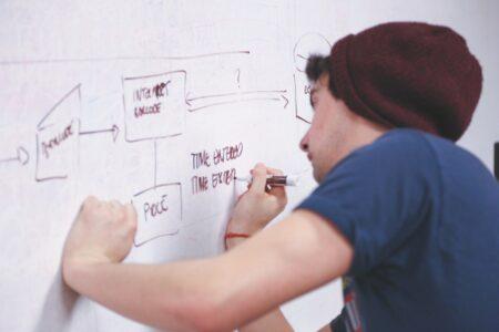 Agile Discovery Process